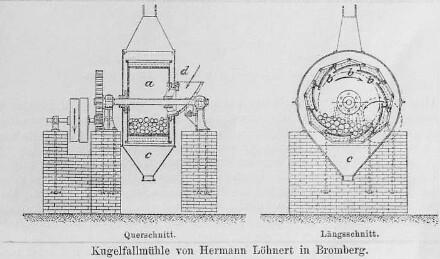 Kugelfallmühle von Hermann Löhnert, Bromberg