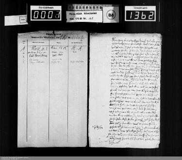 Januar-März 1594