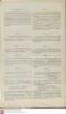Verzeichnis der Ämter, Orte, Häuser, Einwohner (Druck drei Exemplare, ein handschriftliches Exemplar)