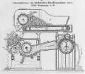 Sägenentkerner der Sächsischen Maschinenfabrik