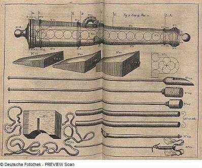 Geschützrohr und seine Teile, Ladeschaufel, Stoßer, Hebel, Zündluntengabel