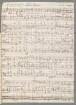 Salve regina, V (2), b, MH 534, D-Dur - BSB Mus.ms. 488#Beibd.1 : [caption title:] Salve Regina. di M: Haydn