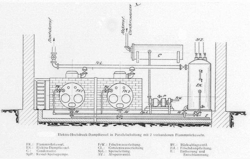 Elektro-Hochdruck-Dampfkessel in einer vorhandenen Kesselanlage ...