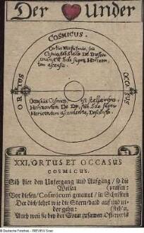 XXI. ORTUS ET OCCASUS COSMICUS.